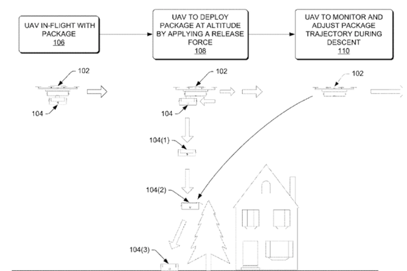 170214101153_amazon_drone_patent_4_780x439.0.png